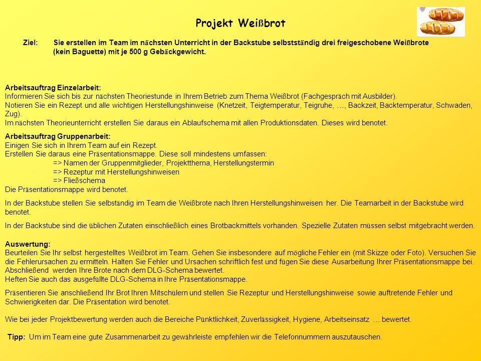 Projekt Weißbrot