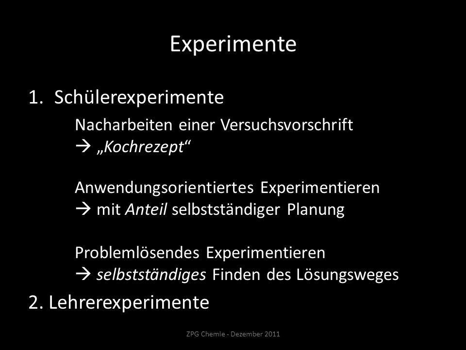Experimente Schülerexperimente 2. Lehrerexperimente