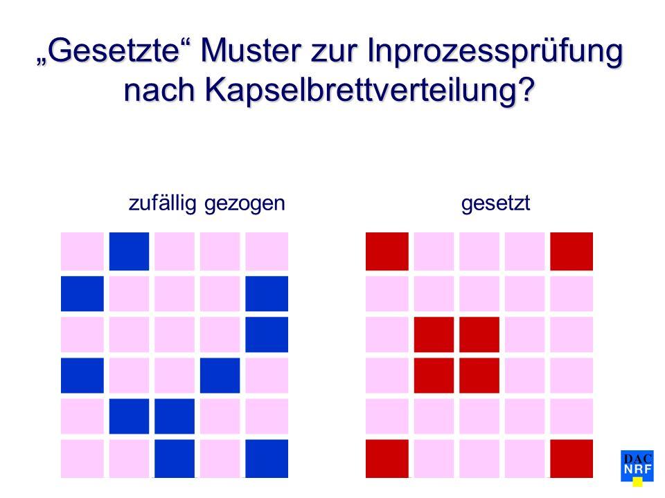 """""""Gesetzte Muster zur Inprozessprüfung nach Kapselbrettverteilung"""