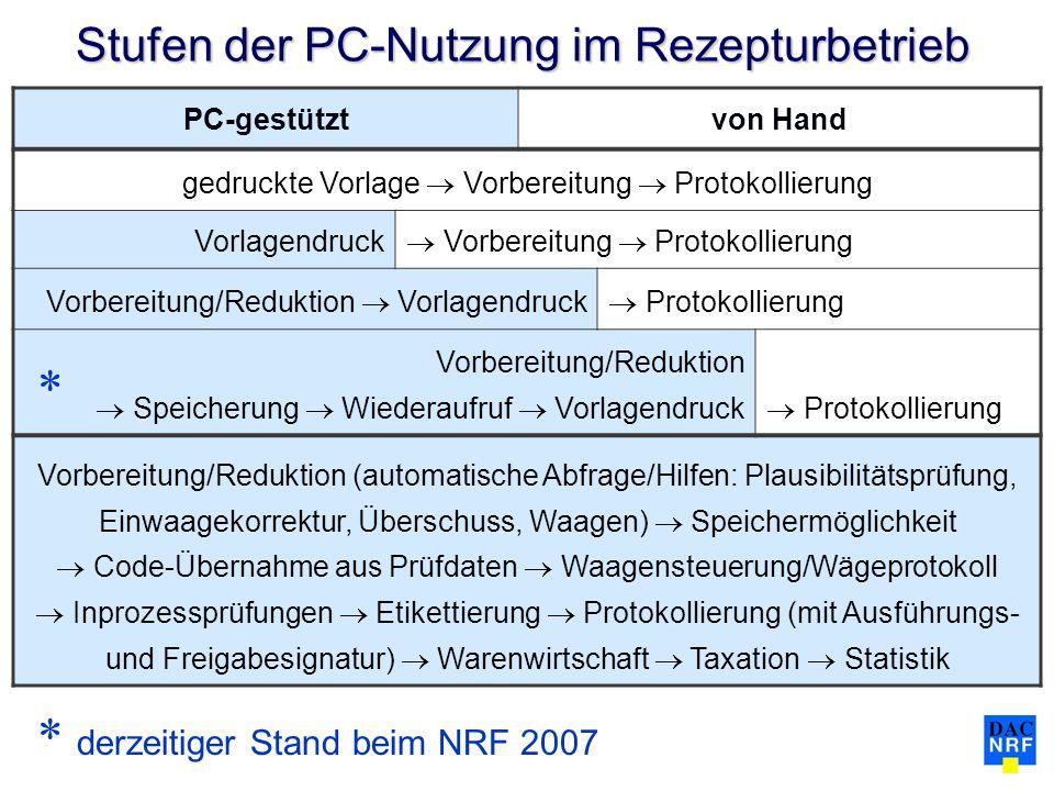 Stufen der PC-Nutzung im Rezepturbetrieb