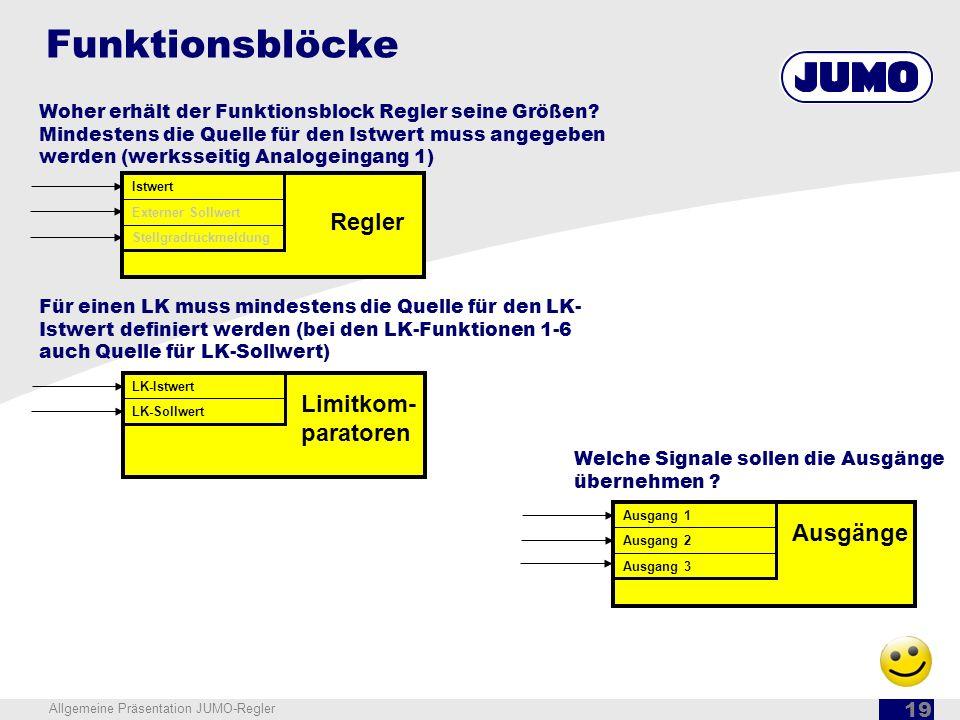 Funktionsblöcke Regler Limitkom-paratoren Ausgänge
