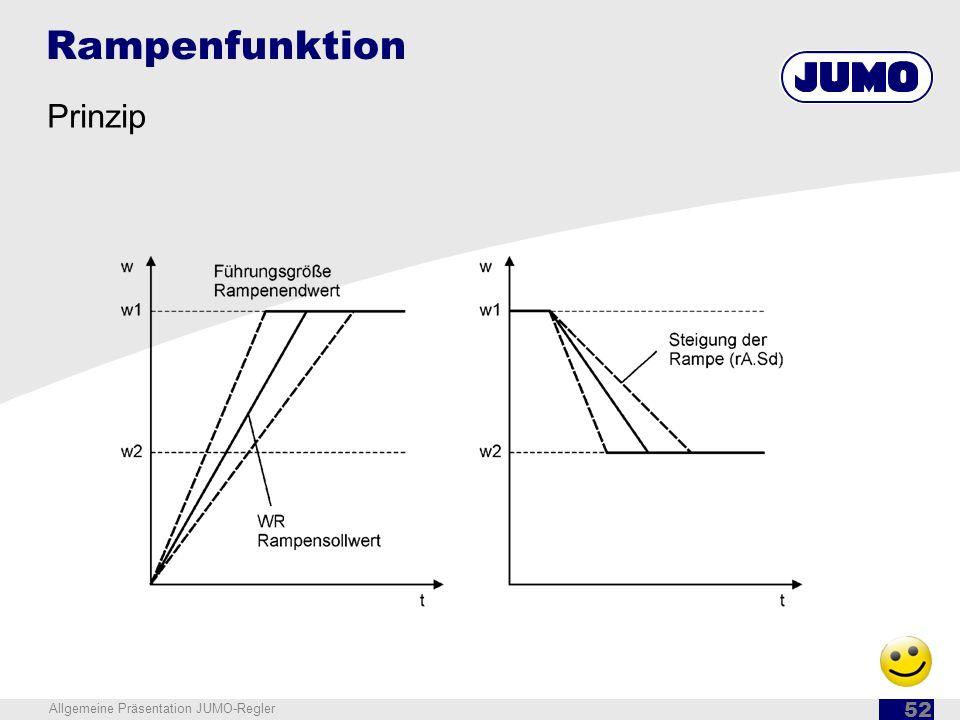 Rampenfunktion Prinzip Allgemeine Präsentation JUMO-Regler