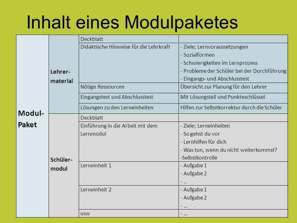 Inhalt eines Modulpaketes