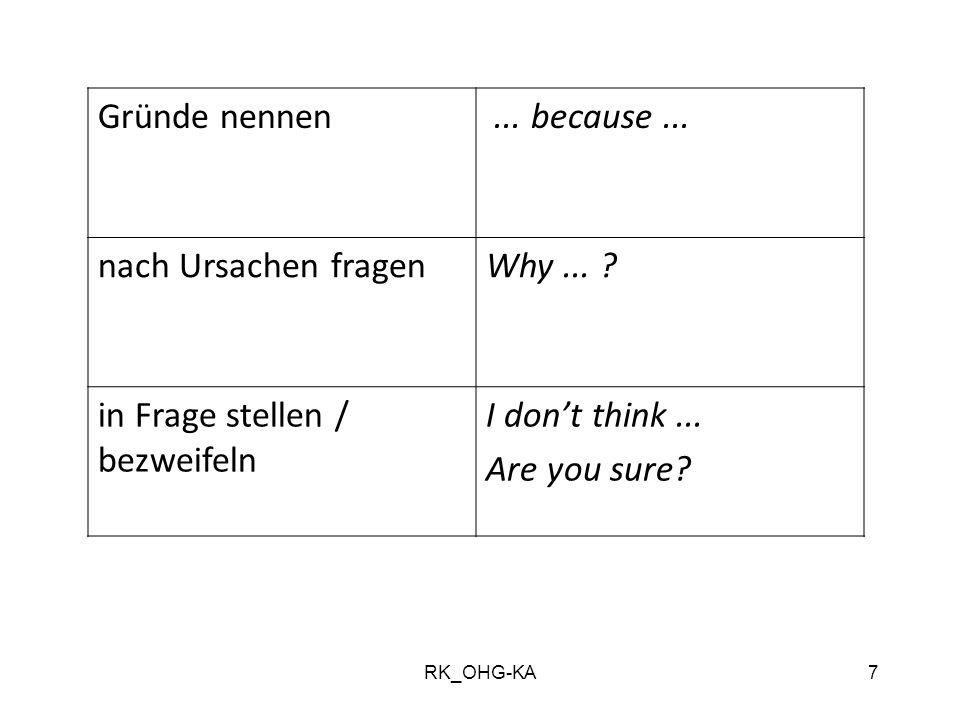 in Frage stellen / bezweifeln I don't think ... Are you sure