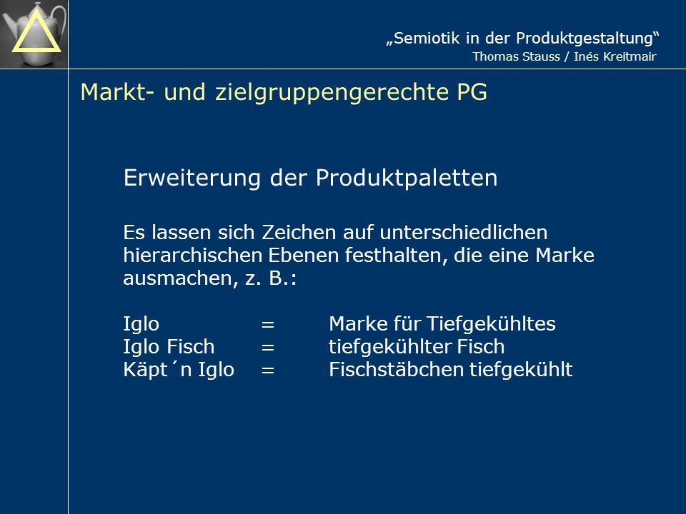 Erweiterung der Produktpaletten