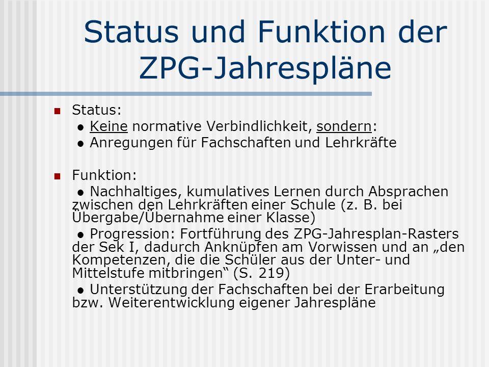 Status und Funktion der ZPG-Jahrespläne