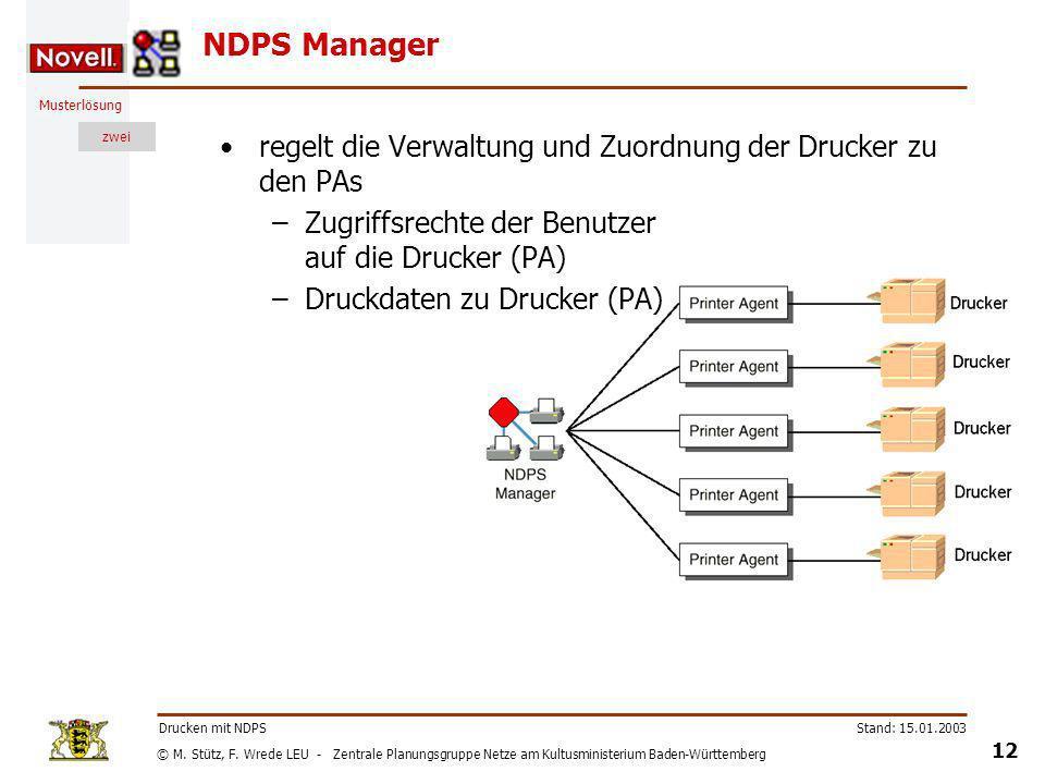 NDPS Manager regelt die Verwaltung und Zuordnung der Drucker zu den PAs. Zugriffsrechte der Benutzer auf die Drucker (PA)