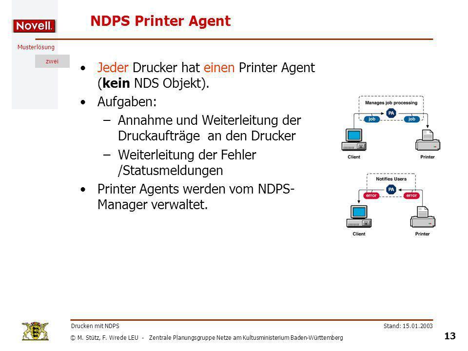 NDPS Printer Agent Jeder Drucker hat einen Printer Agent (kein NDS Objekt). Aufgaben: Annahme und Weiterleitung der Druckaufträge an den Drucker.
