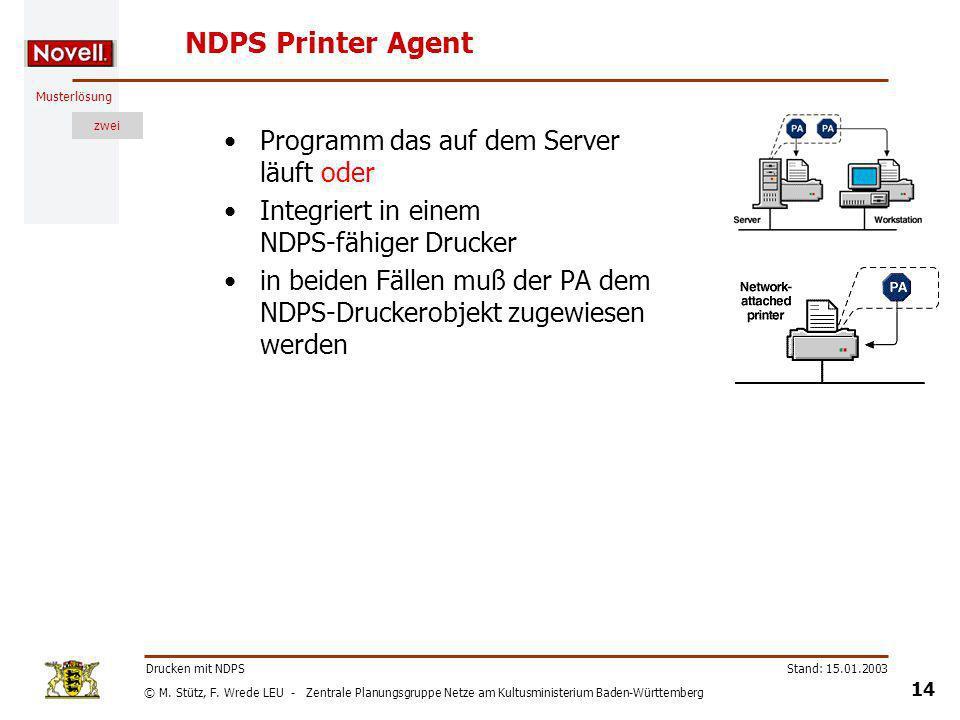 NDPS Printer Agent Programm das auf dem Server läuft oder
