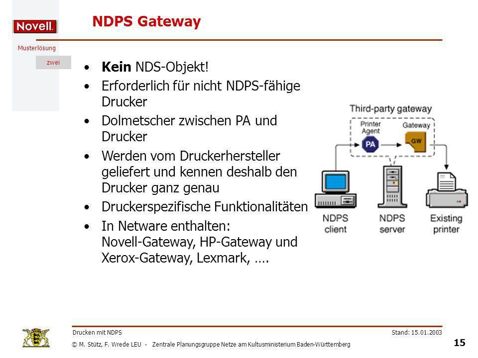 NDPS Gateway Kein NDS-Objekt!