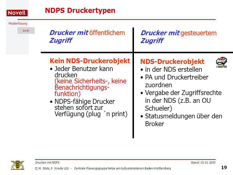 NDPS Druckertypen Drucker mit öffentlichem Zugriff
