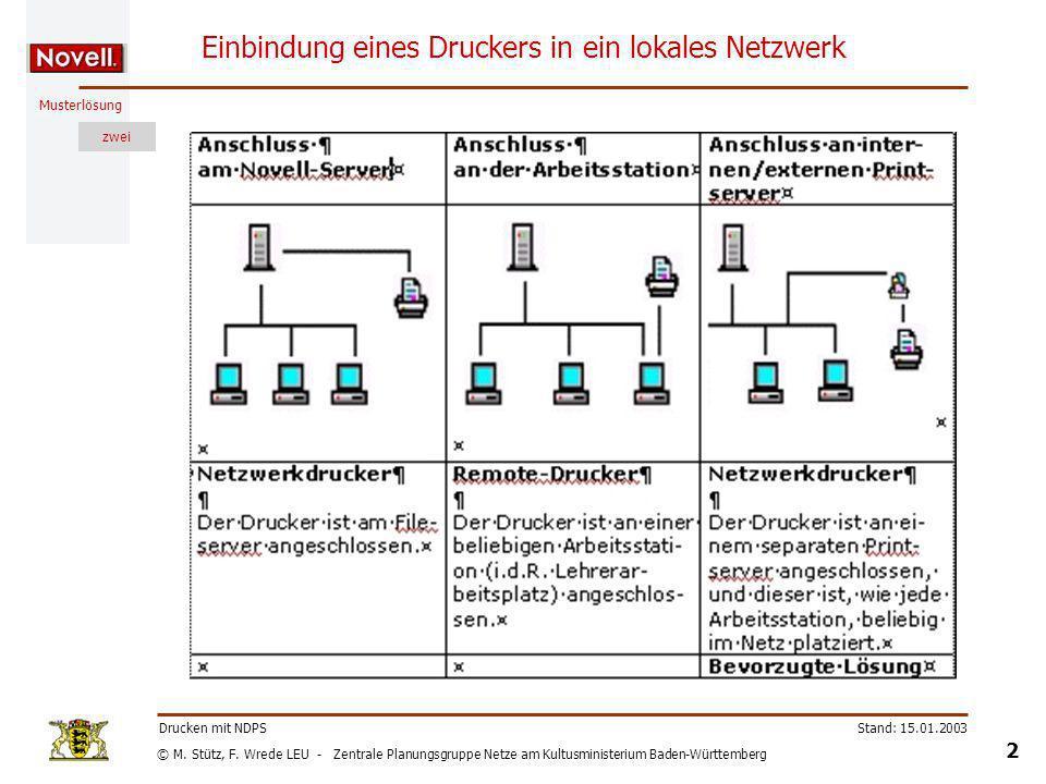 Einbindung eines Druckers in ein lokales Netzwerk