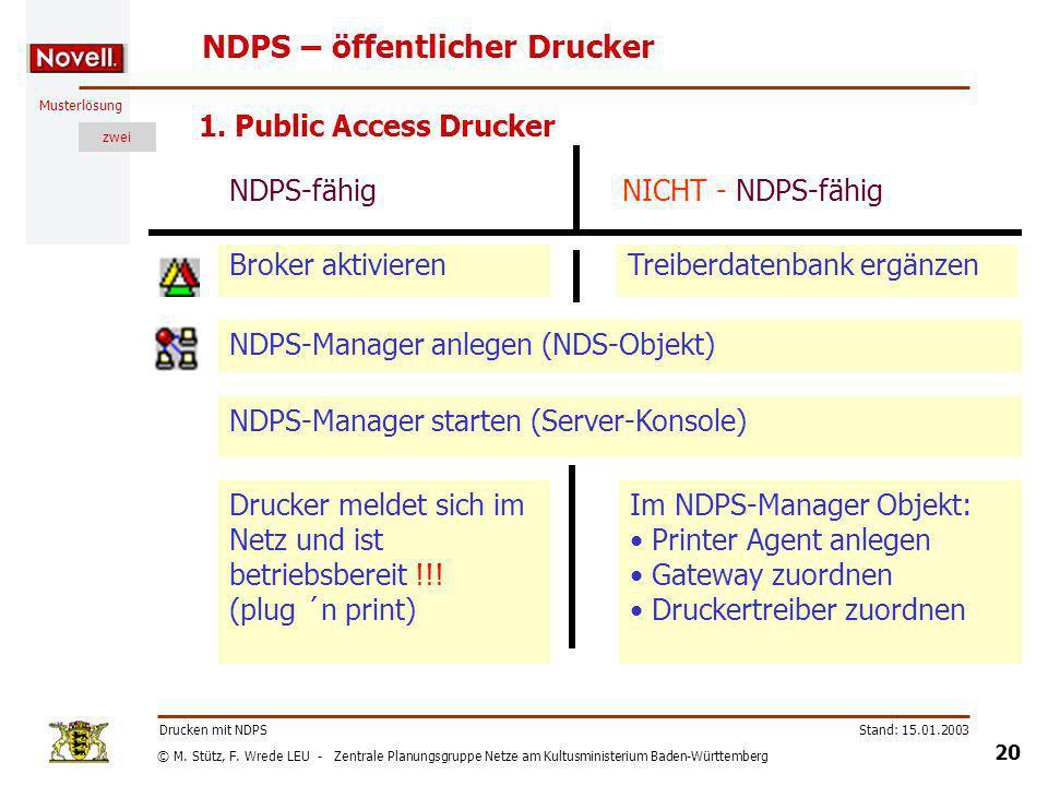 NDPS – öffentlicher Drucker