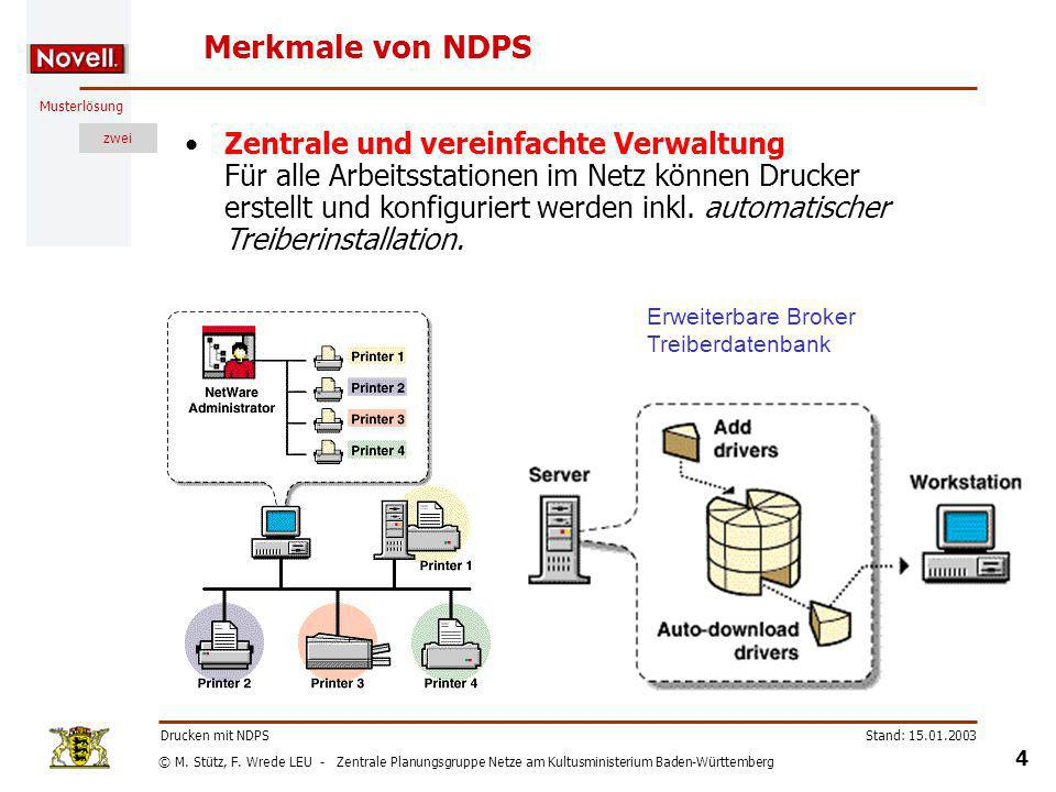 Merkmale von NDPS