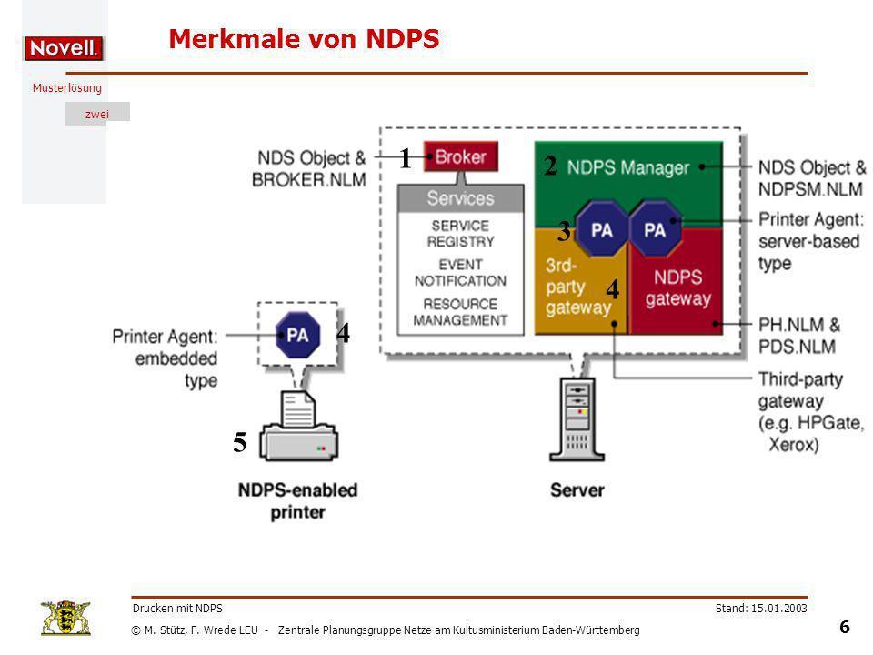 Merkmale von NDPS 1. 2. 3. 4. 4.