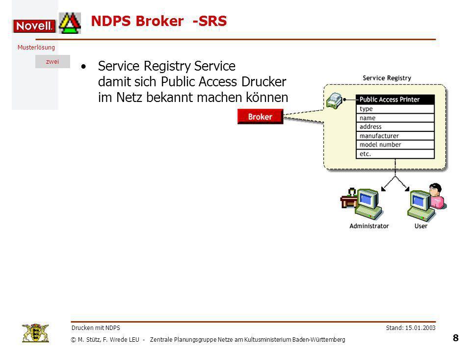 NDPS Broker -SRS Service Registry Service damit sich Public Access Drucker im Netz bekannt machen können.