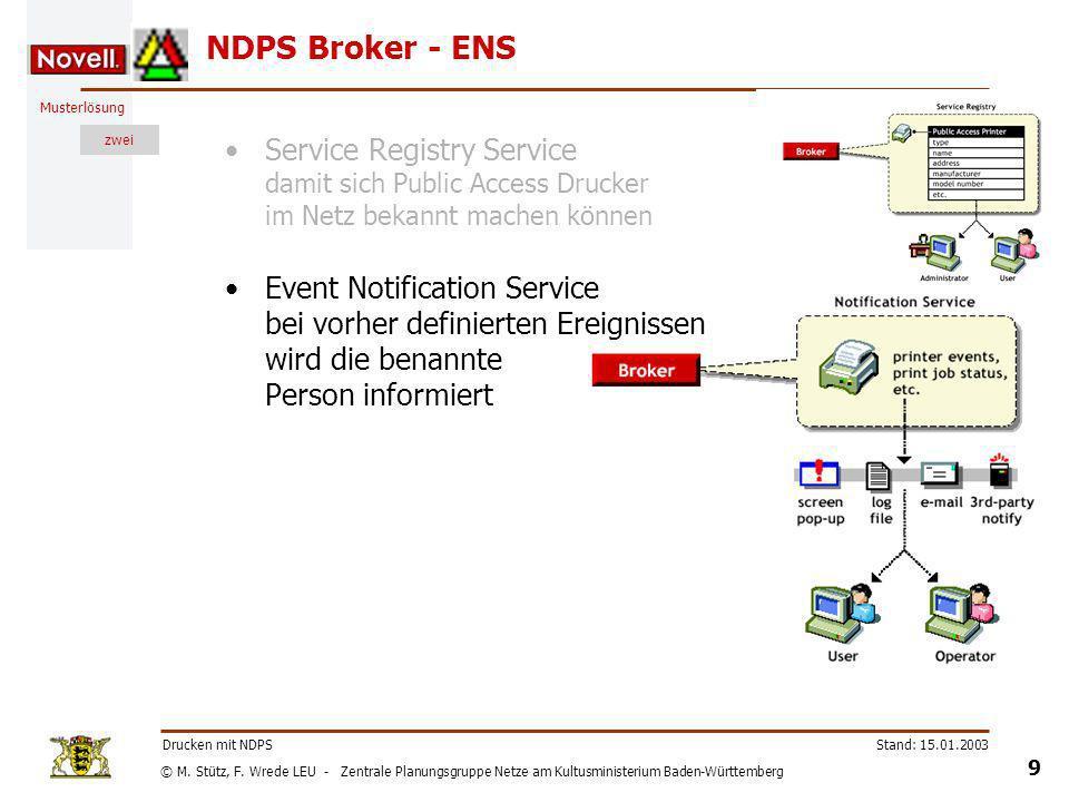 NDPS Broker - ENS Service Registry Service damit sich Public Access Drucker im Netz bekannt machen können.