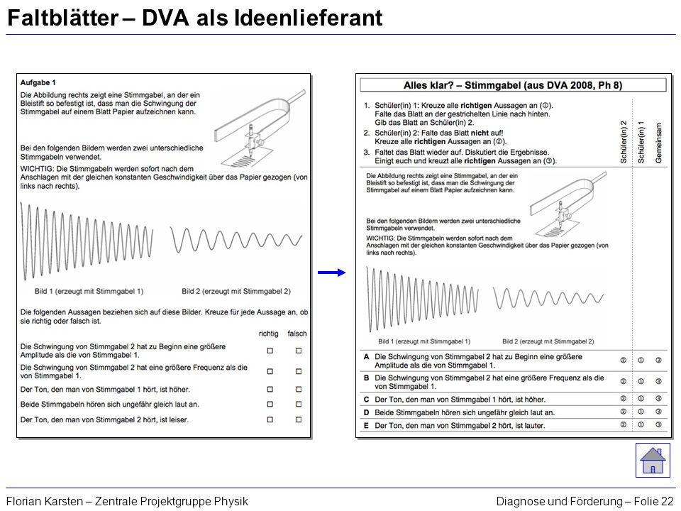 Faltblätter – DVA als Ideenlieferant