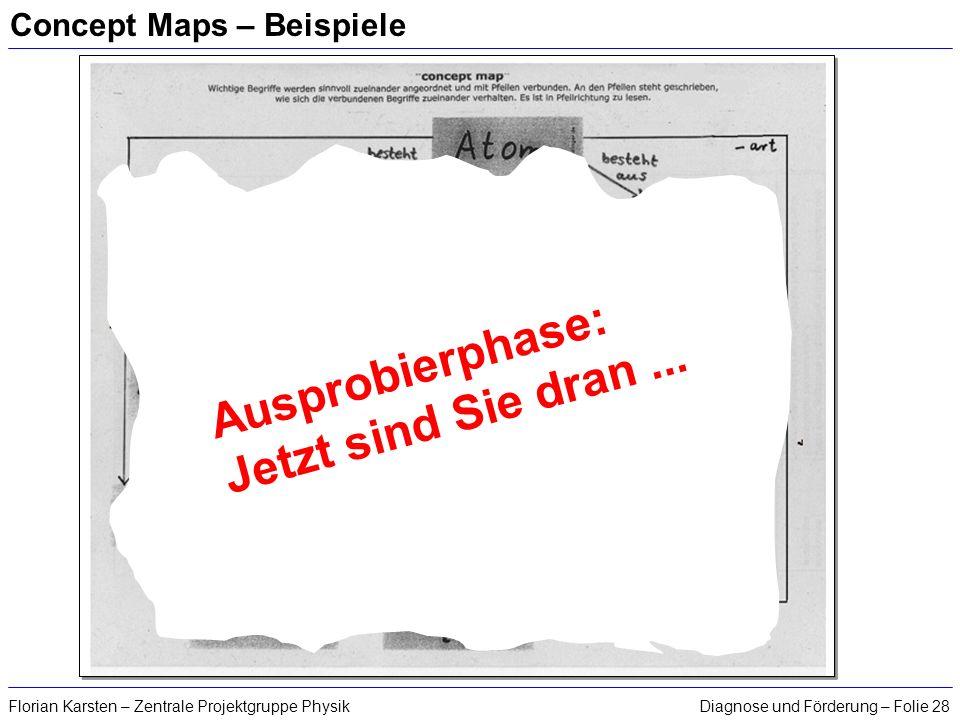 Concept Maps – Beispiele