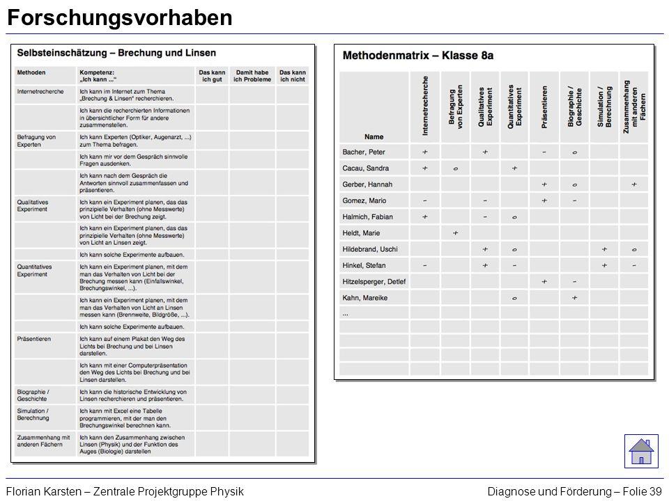 Forschungsvorhaben Florian Karsten – Zentrale Projektgruppe Physik
