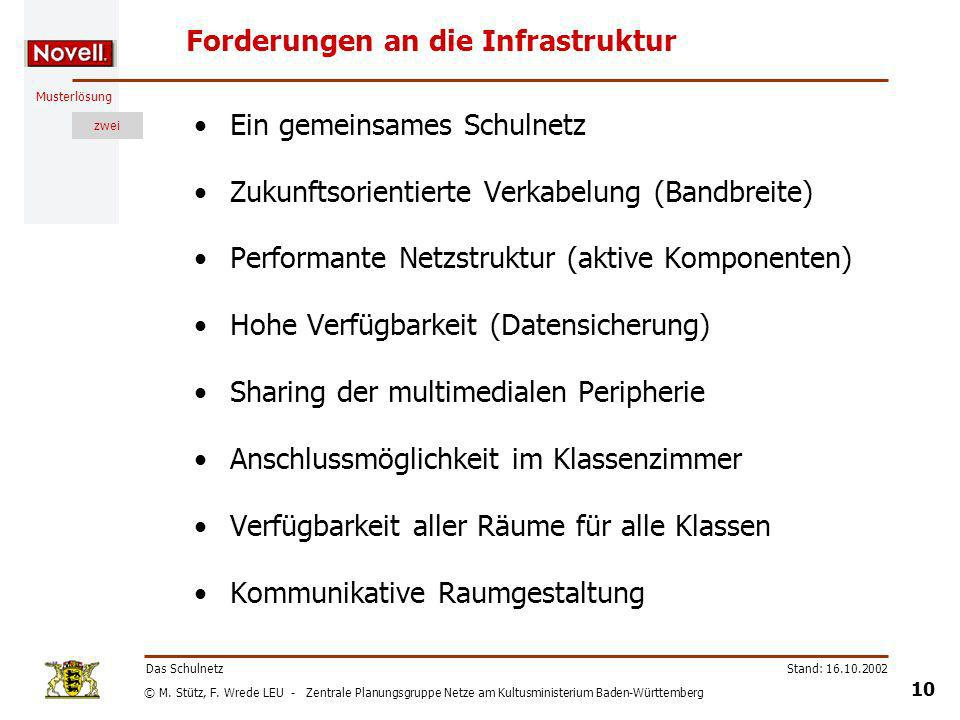 Forderungen an die Infrastruktur