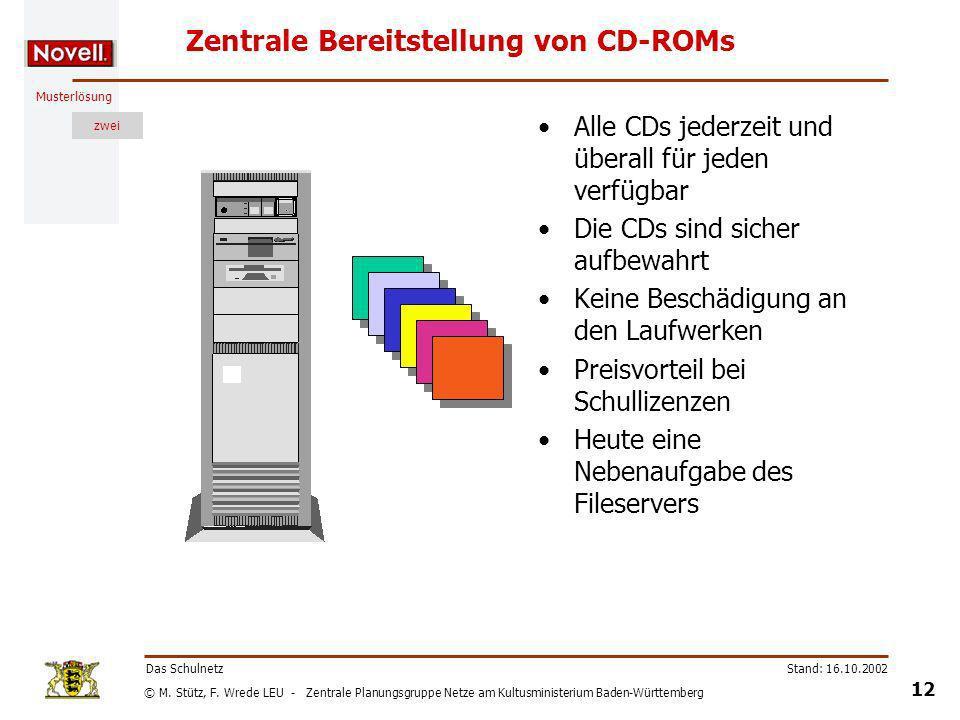 Zentrale Bereitstellung von CD-ROMs