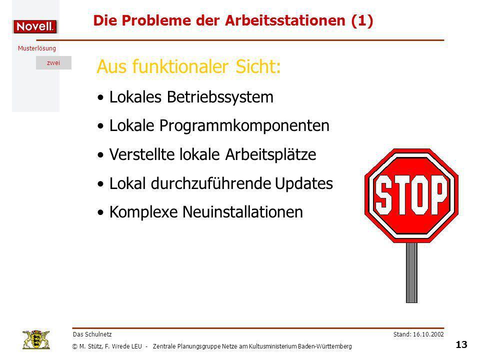 Die Probleme der Arbeitsstationen (1)