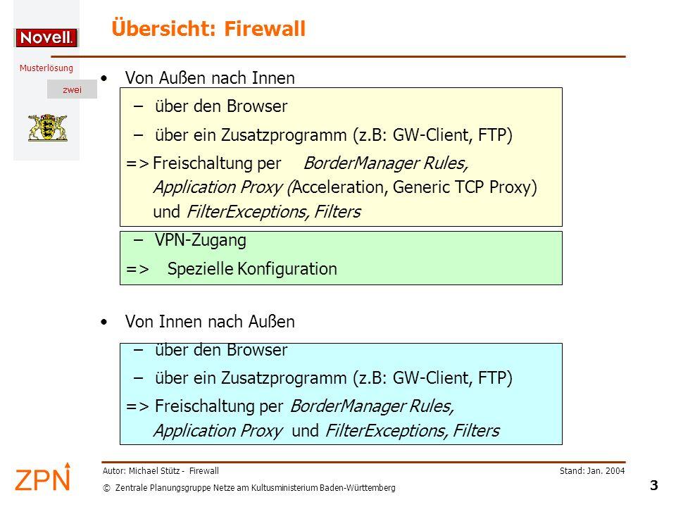Übersicht: Firewall Von Außen nach Innen über den Browser