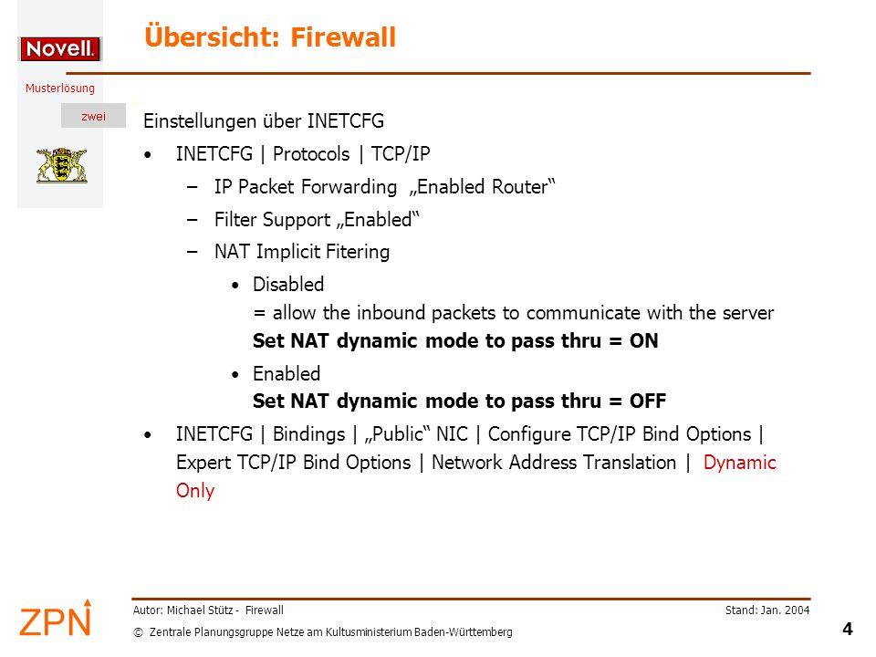 Übersicht: Firewall Einstellungen über INETCFG