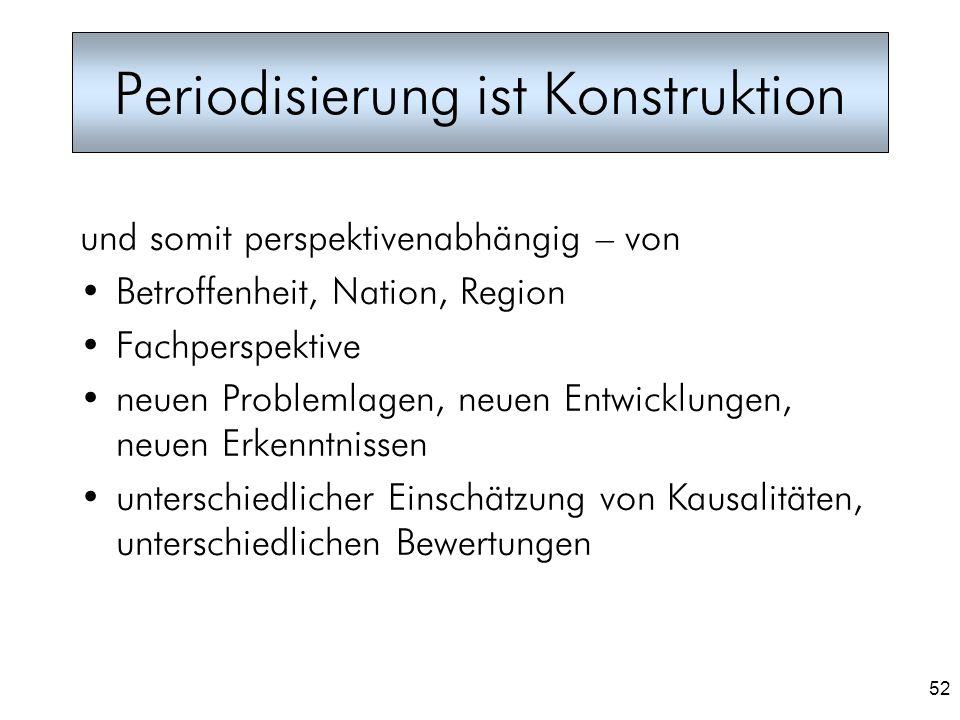 Periodisierung ist Konstruktion