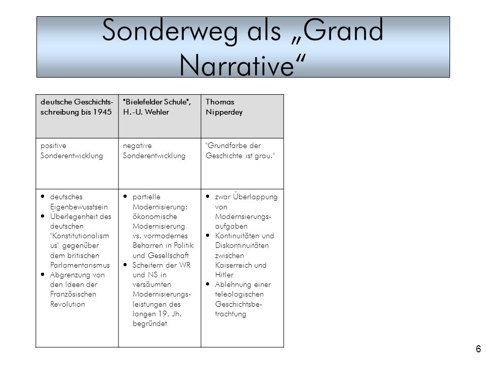 "Sonderweg als ""Grand Narrative"