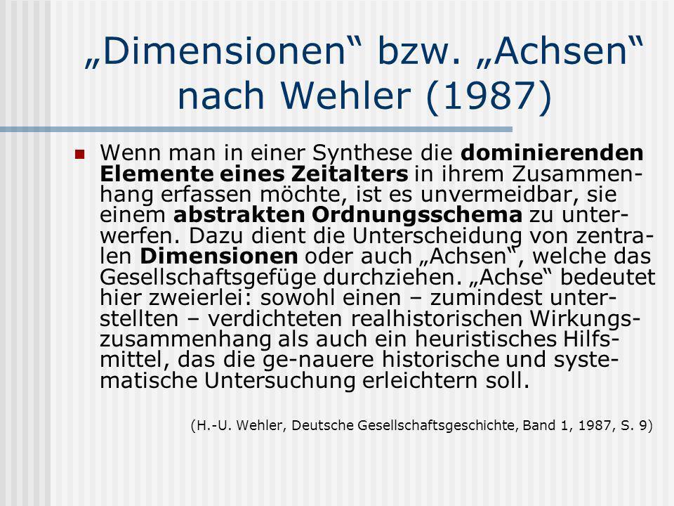 """""""Dimensionen bzw. """"Achsen nach Wehler (1987)"""