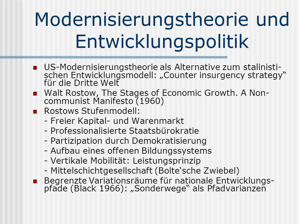 Modernisierungstheorie und Entwicklungspolitik