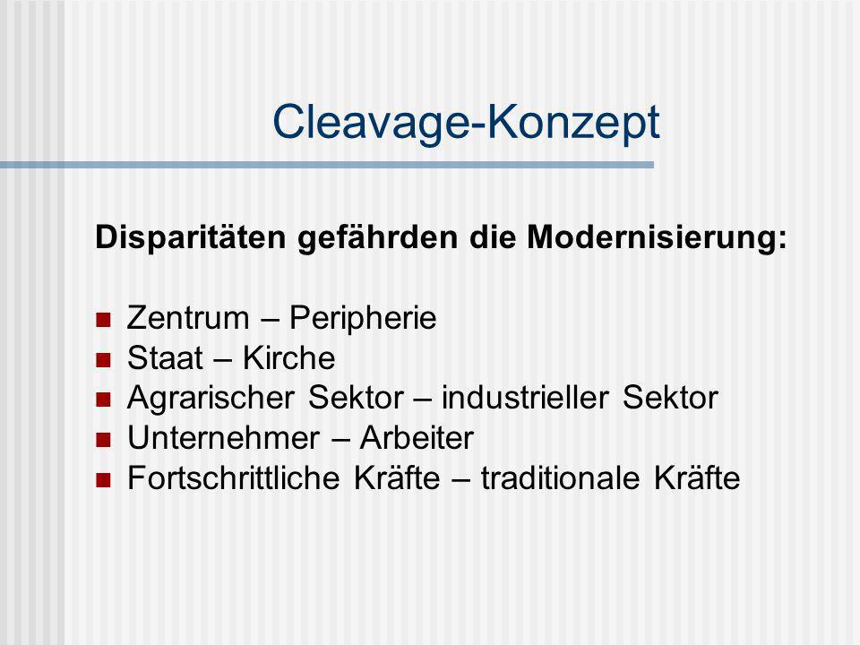 Cleavage-Konzept Disparitäten gefährden die Modernisierung: