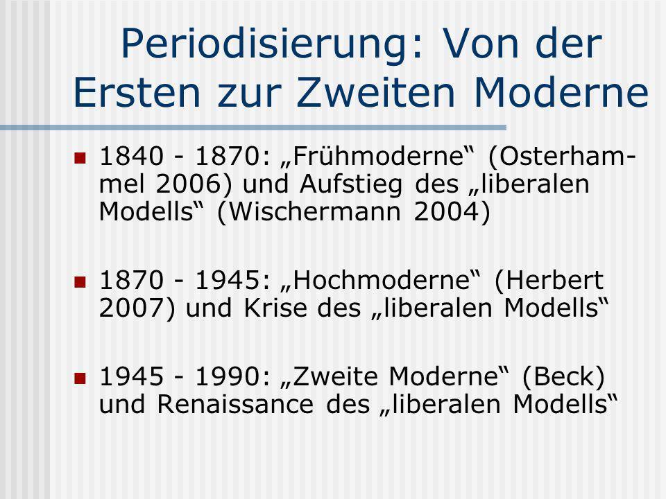 Periodisierung: Von der Ersten zur Zweiten Moderne