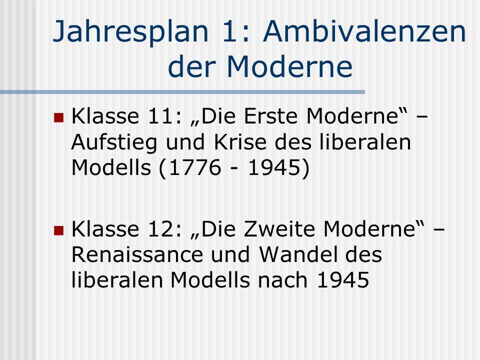 Jahresplan 1: Ambivalenzen der Moderne