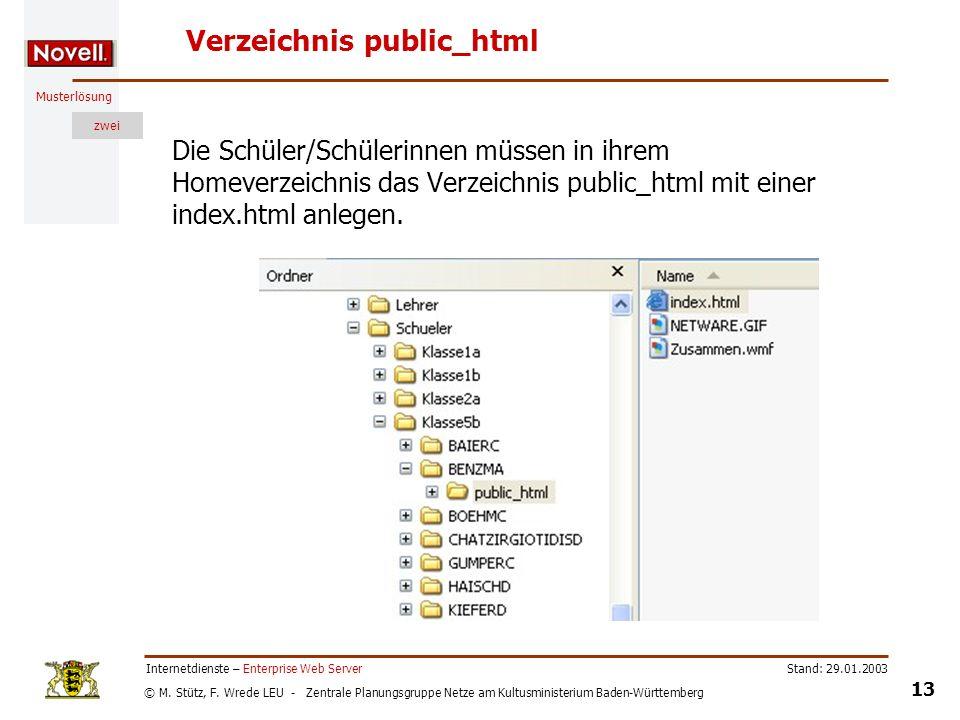 Verzeichnis public_html