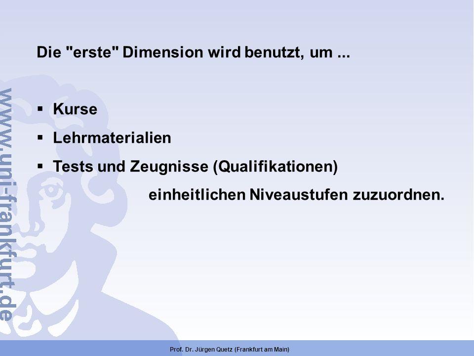 Prof. Dr. Jürgen Quetz (Frankfurt am Main)