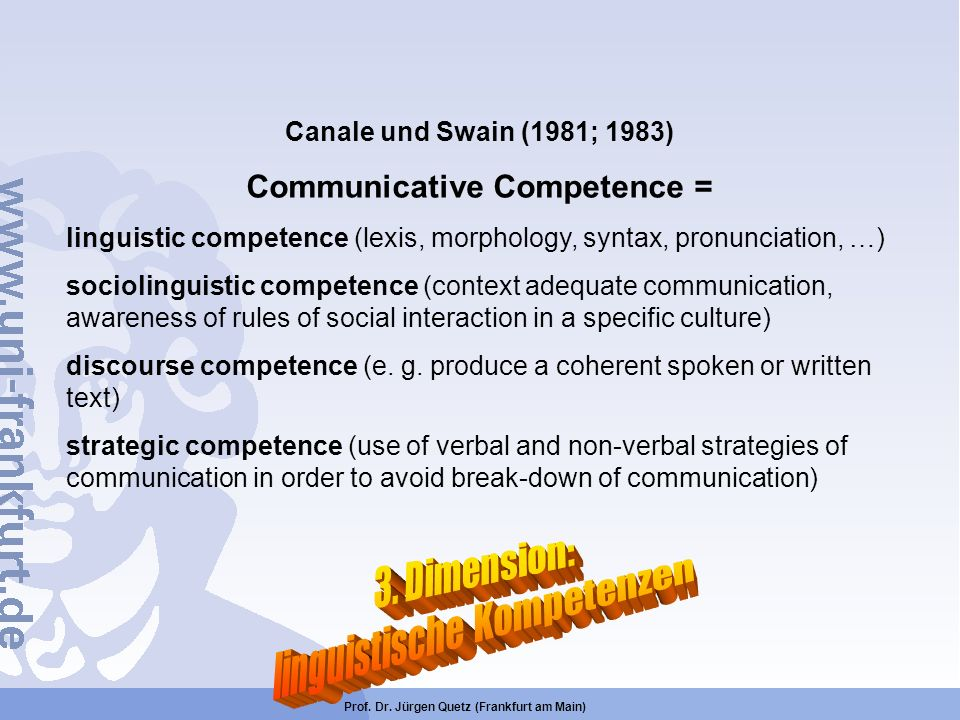Communicative Competence = Prof. Dr. Jürgen Quetz (Frankfurt am Main)