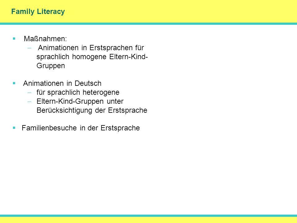 Animationen in Deutsch für sprachlich heterogene