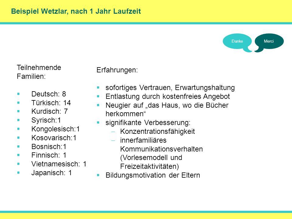 () Beispiel Wetzlar, nach 1 Jahr Laufzeit Teilnehmende Familien: