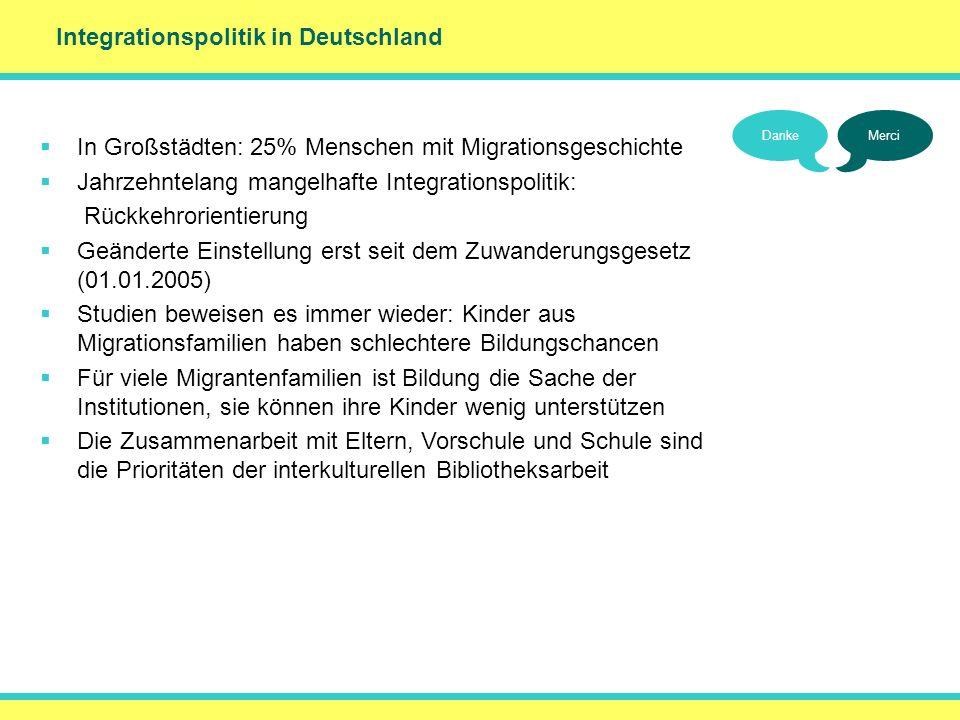 () Integrationspolitik in Deutschland