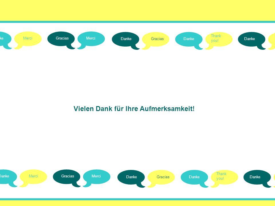 () () () () () () () () () () Vielen Dank für Ihre Aufmerksamkeit!