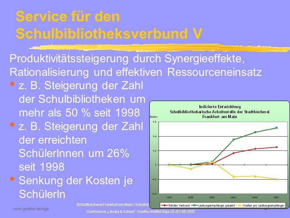 Service für den Schulbibliotheksverbund V