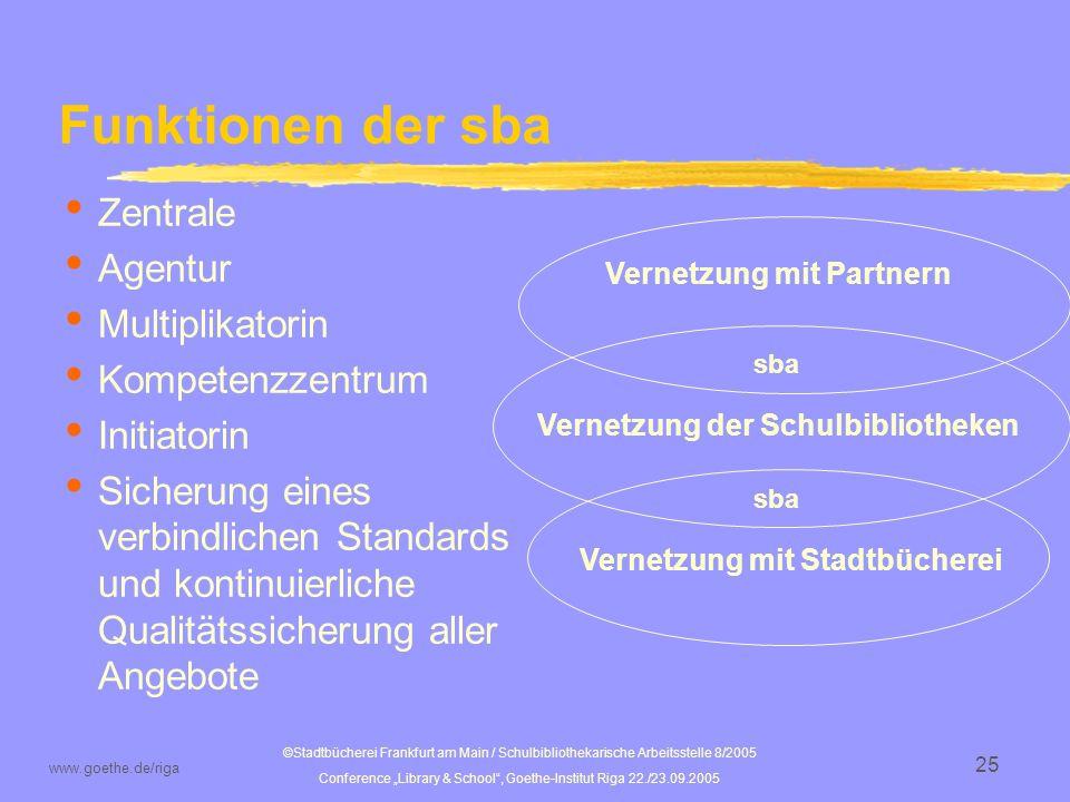 Funktionen der sba Zentrale Agentur Multiplikatorin Kompetenzzentrum