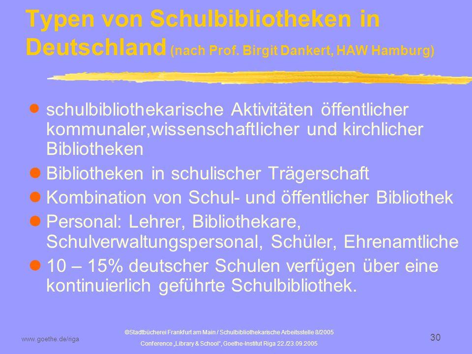 Typen von Schulbibliotheken in Deutschland (nach Prof