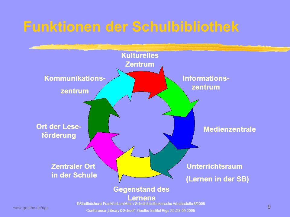 Funktionen der Schulbibliothek