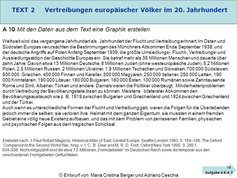 TEXT 2 Vertreibungen europäischer Völker im 20. Jahrhundert