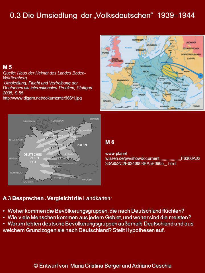 """0.3 Die Umsiedlung der """"Volksdeutschen″ 1939–1944"""