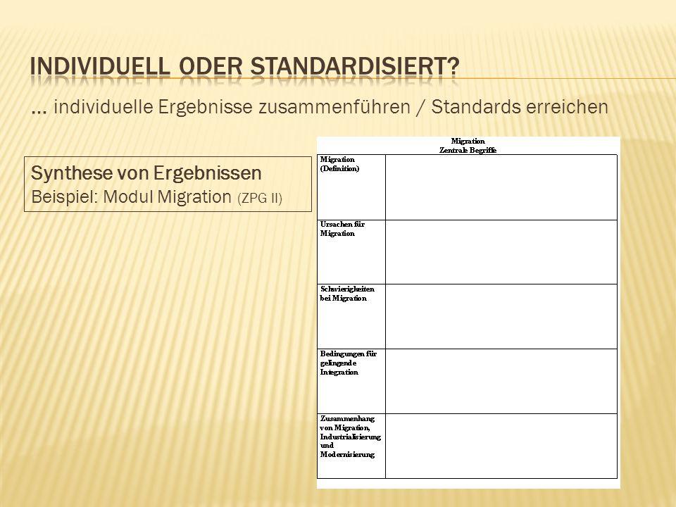 Individuell oder standardisiert